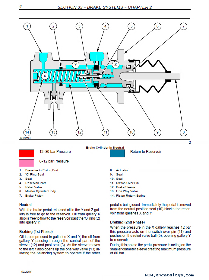 Case Backhoe Loader 580SR-590SR-695SM-695SR Service Manual PDF