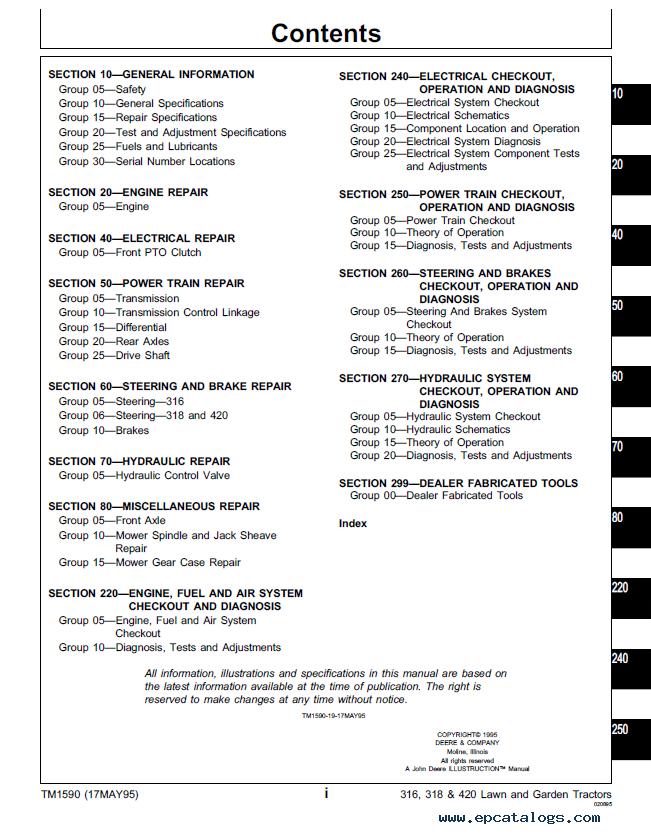 John Deere 316, 318, 420 Lawn Garden Tractors TM1590 Technical Manual PDF