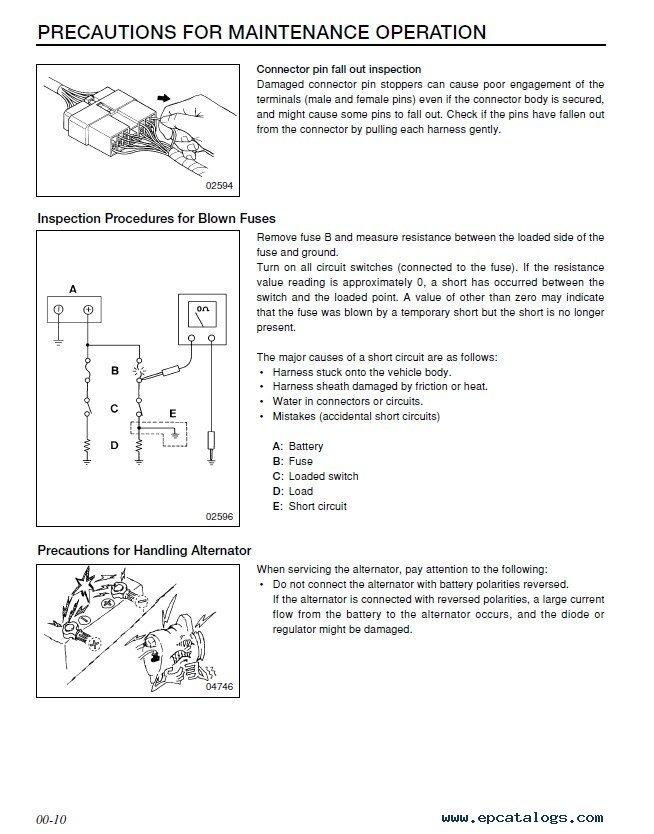 caterpillar 6d16 diesel engine forklifts service manual pdf rh epcatalogs com 2005 Mitsubishi Lancer Manual PDF Mitsubishi Eclipse Manual