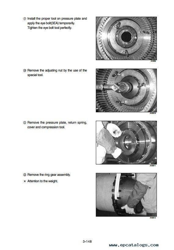 Wheel loader manual free Download
