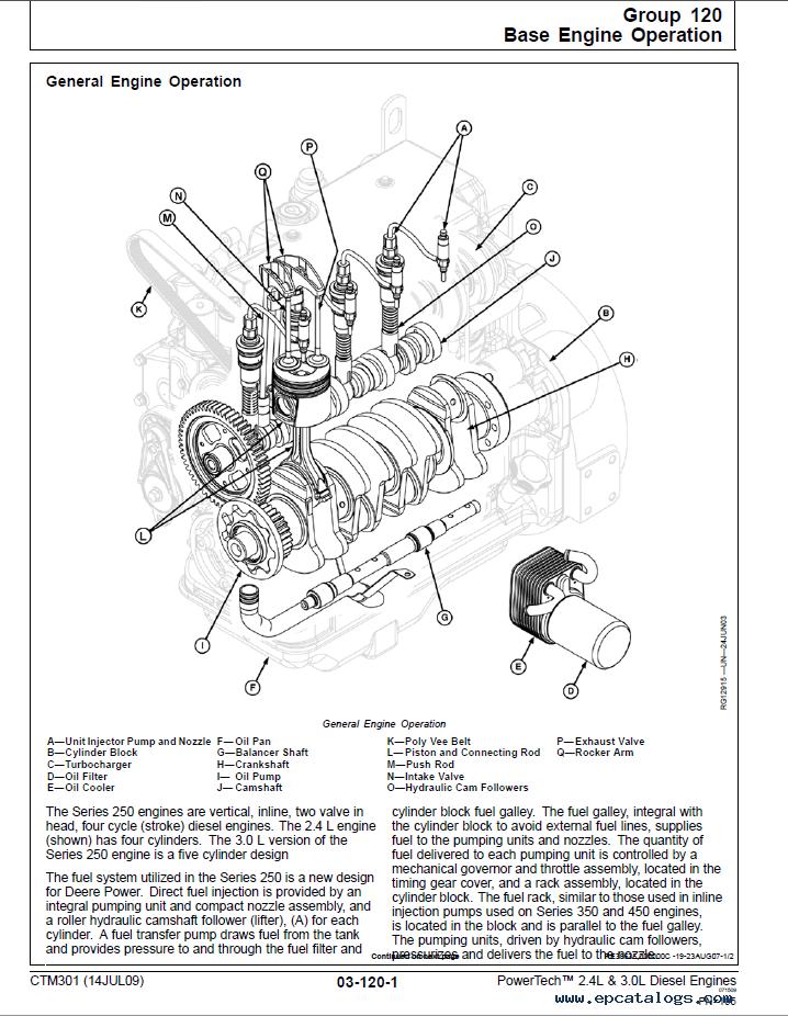 John Deere Powertech L L Diesel Engines Repair Manual Ctm
