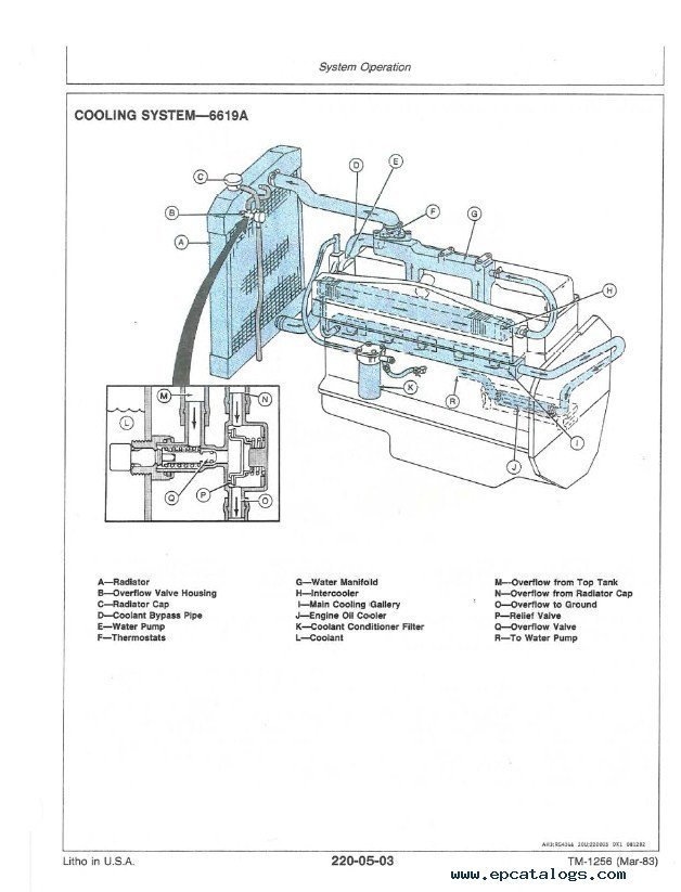 john deere 8450 8650 8850 tractor tm1256 pdf manual rh epcatalogs com John Deere 7020 john deere 8450 manual