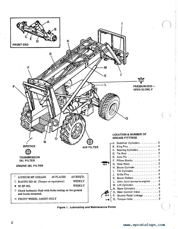 Jlg Model 40 Wiring Diagram on forklift manual
