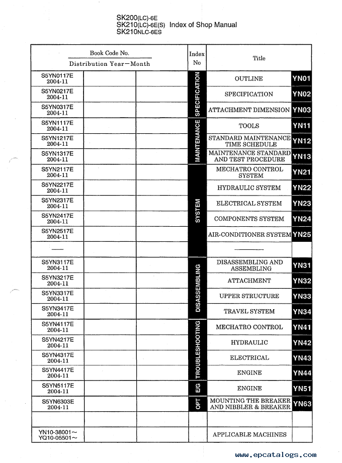 kobelco sk200 lc 6e sk210 ls lc nlc 6e s es excavator pdf rh epcatalogs com kobelco crane wiring diagram kobelco sk200 wiring diagram