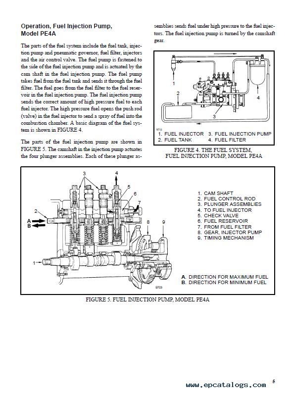 hyster class 4 c187 s40 60xl combustion engine trucks pdf rh epcatalogs com