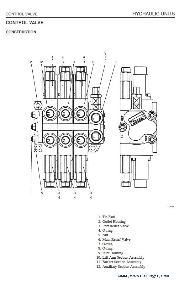 Takeuchi Tl130 Fuel Control Wiring Diagram    Wiring Diagram