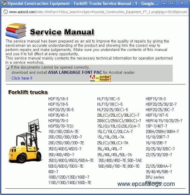 set of repair manuals for hyundai forklift trucks rh epcatalogs com hyundai forklift service manual hlf 25c 5 hyundai forklift service manual hlf 25c 5