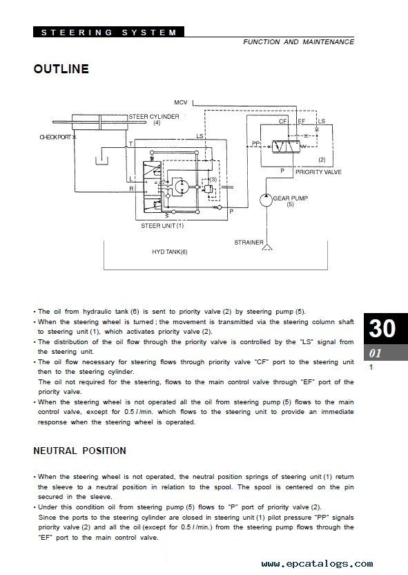 Canon 40d Manual Pdf