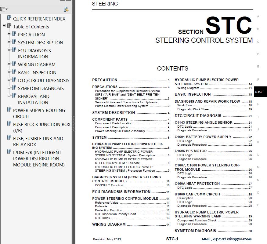 zx10r 2014 service manual pdf