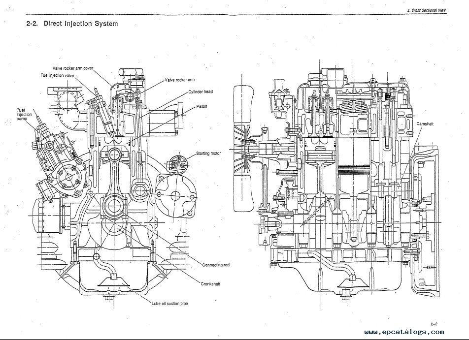 Kobelco excavators Manuals