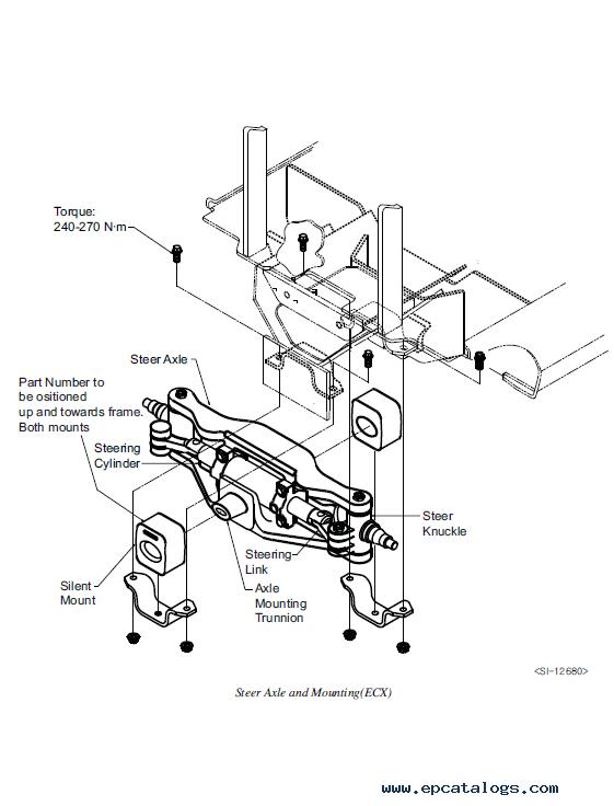 Clark Forklift Diagrams