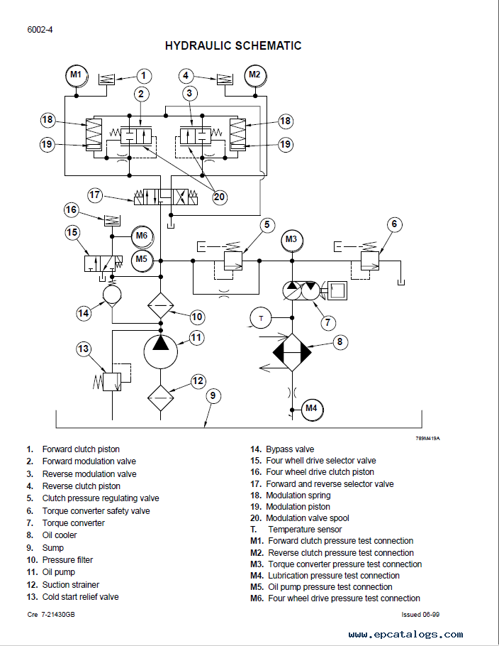 Factory Oem Manual. Details about  /Fermec 750//760//860//960//965 Loader Backhoe Service Manual