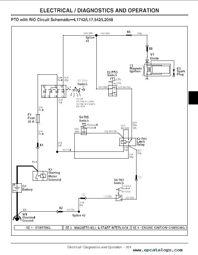 john deere scotts l1642 l17.542 l2048 l2548 lawn garden tractor pdf manual scotts s2048 wiring diagram scotts s2048 manual \u2022 wiring diagrams scotts wiring diagrams free at edmiracle.co