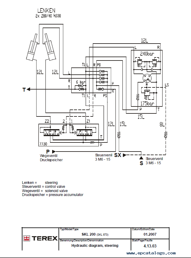 caterpillar forklift transmission wiring diagram