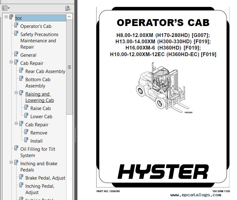 Hyster Class 5 For F019 Trucks Pdf Repair Manual Download