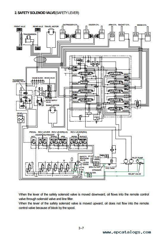 hyundai wheel loader wiring diagram aradia il vangelo. Black Bedroom Furniture Sets. Home Design Ideas