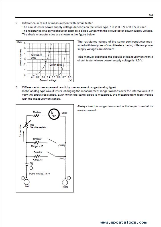 taylor fork lift wiring diagram lift motor diagram wiring