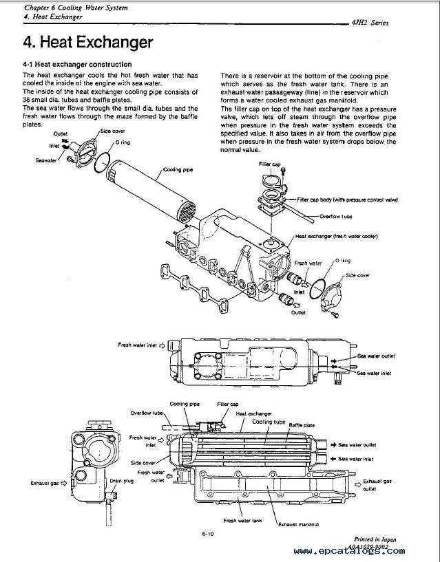 yanmar marine diesel engine 4jh2e te hte dte ute pdf. Black Bedroom Furniture Sets. Home Design Ideas