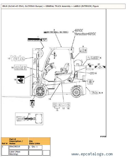 Yale E818 Glc080