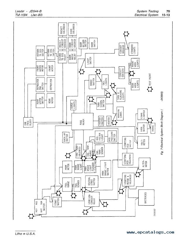 john deere 3020 24v wiring diagram john deere 3020