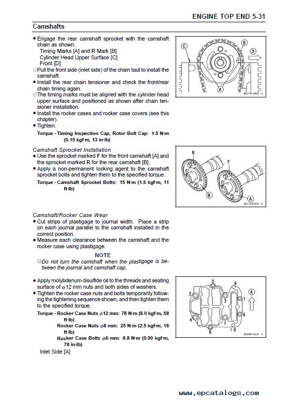 Motorcycle Repair Manual Pdf