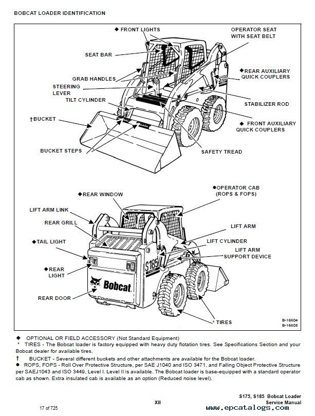 Bobcat S175 S185 Turbo Loader Service Manual Pdf Download