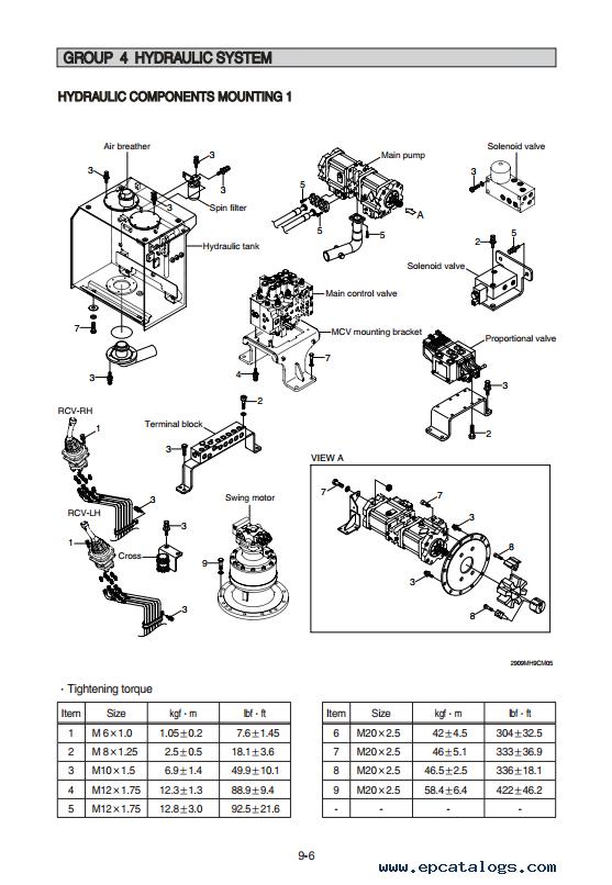 hyundai r290lc9mh crawler excavator repair manual pdf download rh epcatalogs com Hyundai Spring TX Hyundai Spring TX