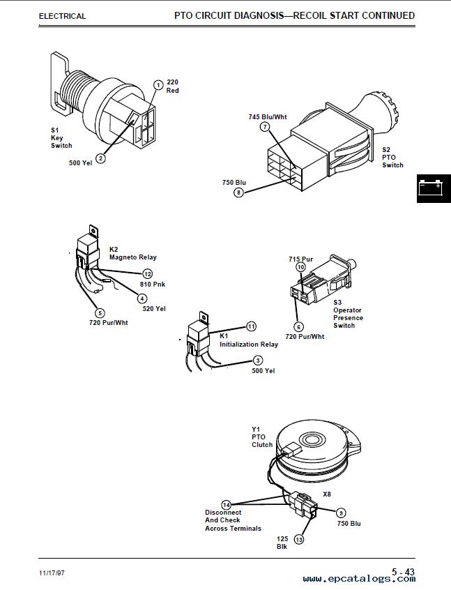 John Deere Walk Behind Mower Wiring Diagram Wiring Diagram