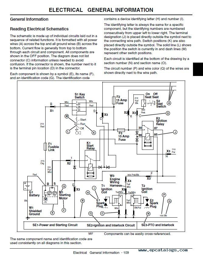 john deere x495 x595 lawn garden tractor repair manual pdf kenwood kdc x595 wiring diagram wiring diagram kenwood kdc-x595 wiring harness at virtualis.co