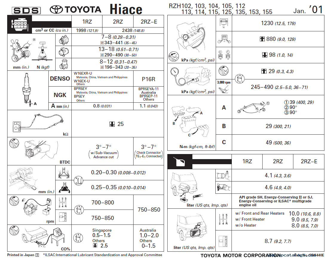 Toyotahiace on Ford Fuse Box Layout Schematic Diagrams Edge Diagram Explained