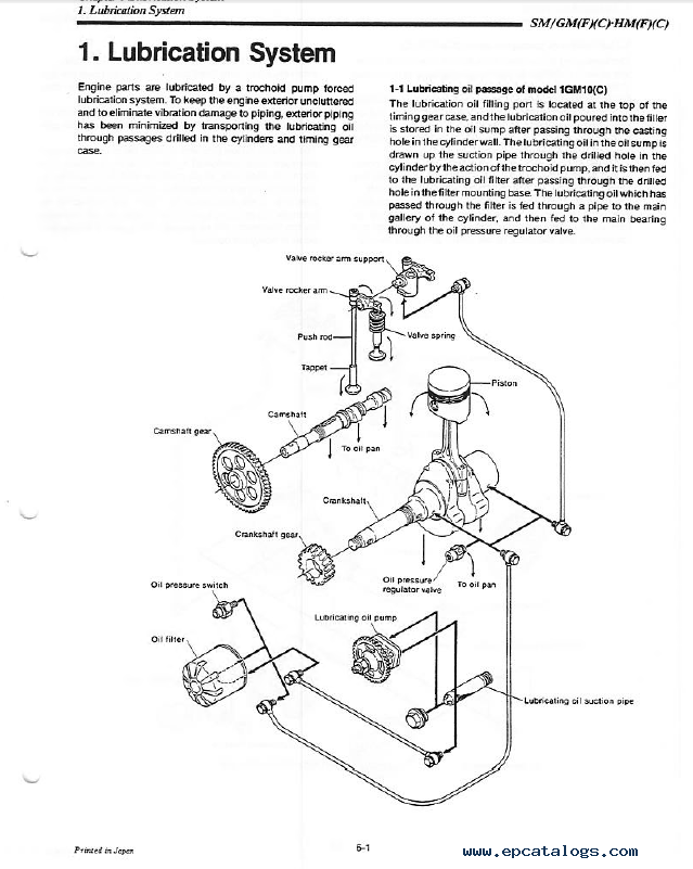 yanmar 1gm10 engine diagram  diagram  auto wiring diagram