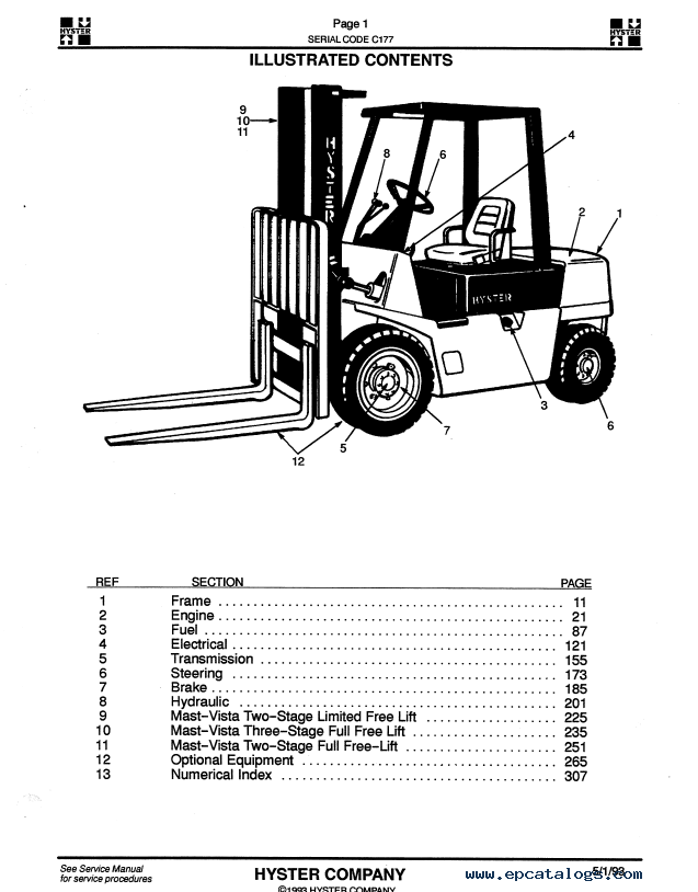 Hyster Challenger Forklift Wiring Diagram on hyster 60 wiring diagram