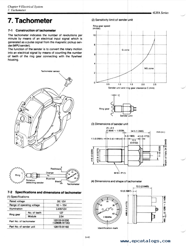 yanmar marine service manual 4lha stp open source user manual u2022 rh dramatic varieties com Exmark Mower Parts Manual Yanmar Diesel Engine Parts