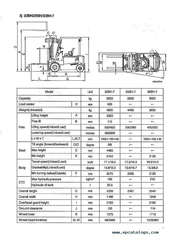 hyundai forklift trucks set of pdf manuals Crown Forklift Wiring Diagram Halla Forklift Wiring Diagram #10