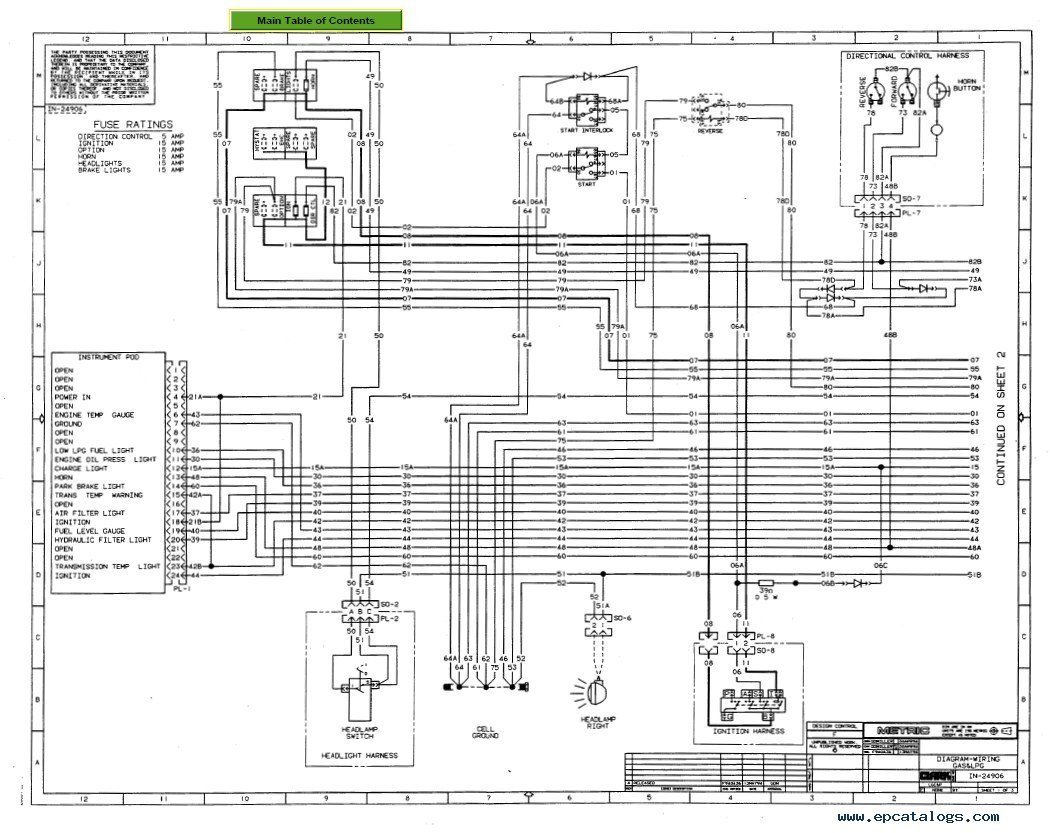 Clark C500 Wiring Diagram Diagrams Forklift Schematic Amazing Contemporary Starter Ignition