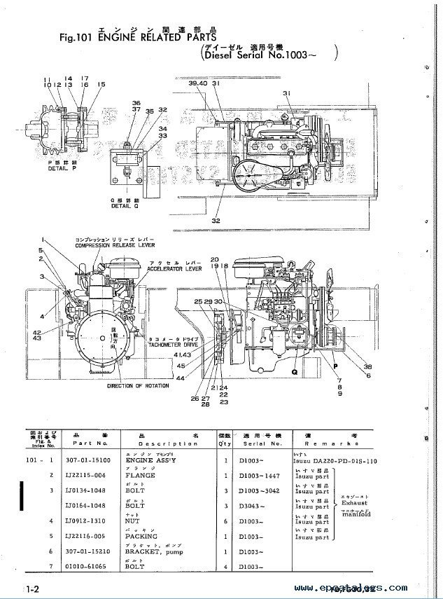 komatsu forklift set of parts books pdf spare parts catalog enlarge