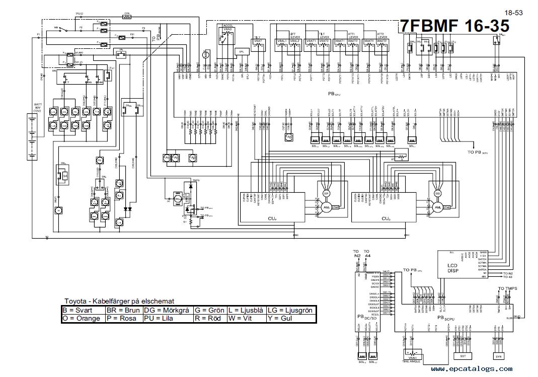 DIAGRAM] Mitsubishi Forklift Wiring Diagram FULL Version HD Quality Wiring  Diagram - ROME.PACHUKA.IT Diagram Database - pachuka.it