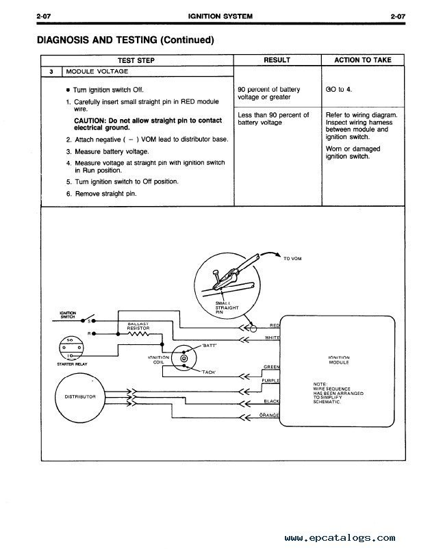 clark service manual gt 30e 50e 60e clark c500 wiring diagram pdf clark forklift wiring diagram  at bayanpartner.co