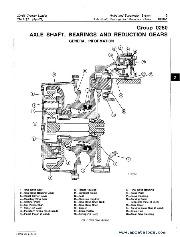 John Deere JD755 Crawler Loader TM1137 Technical Manual PDF on john deere l100 wiring-diagram, john deere pto diagram, john deere 214 wiring-diagram, john deere ignition switch diagram, john deere f935 wiring-diagram, john deere 425 wiring-diagram, john deere 737 wiring-diagram, john deere 755 brake, john deere 755 tractor, john deere 755 controls diagram, john deere electrical diagrams, john deere 755 alternator diagram, john deere m wiring-diagram, john deere engine diagrams, john deere 755 4x4, john deere gator wiring-diagram, john deere 755 specifications, john deere 112 wiring-diagram, john deere tractor wiring diagrams, john deere 755 service,