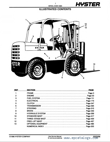 hyster challenger h60 70 80 90 100 120c spacesaver s60 70 80 100b rh epcatalogs com hyster h80 forklift specs H80C Hyster Brand New