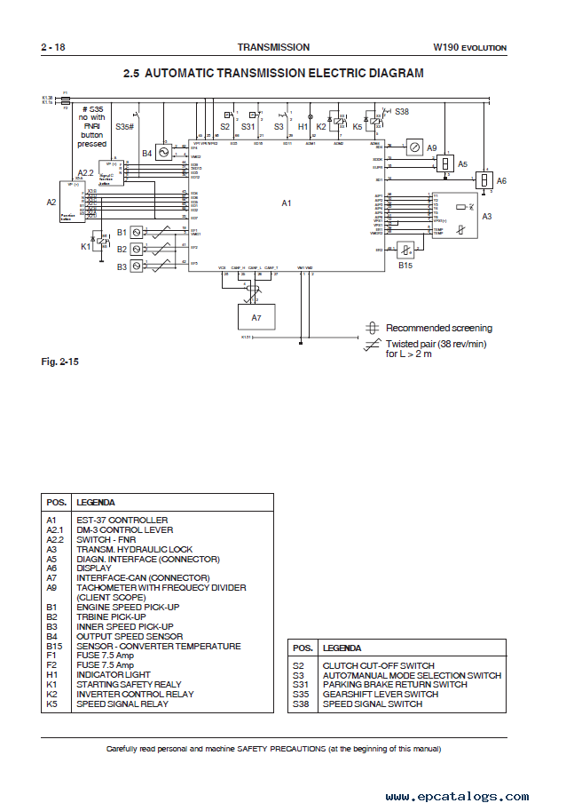 Awe Inspiring Fiat Kobelco W190 Evolution Wheel Loader Service Manual Wiring Cloud Nuvitbieswglorg