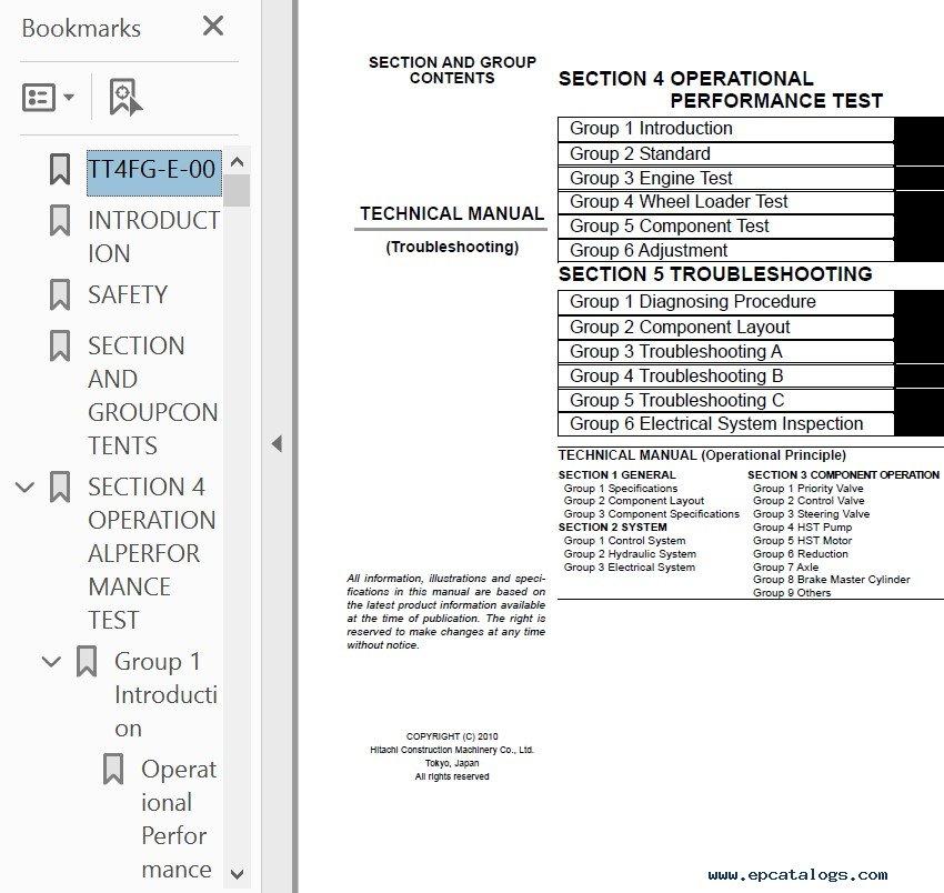Hitachi Wheel Loader ZW80/90 Troubleshooting Manual PDF