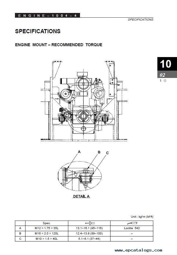 clark sf50 75sd  l cmp50 75sd  l sm690 pdf manual 36 Volt Ezgo Wiring Diagram Clark Engines