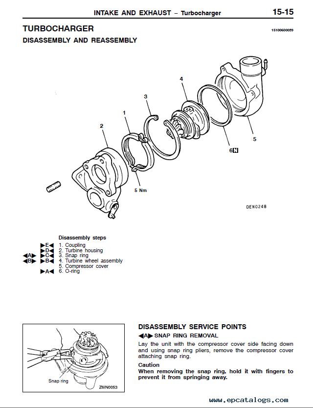 2003 mitsubishi montero sport wiring diagram wiring diagrams wiring diagram 2003 mitsubishi montero sport electric