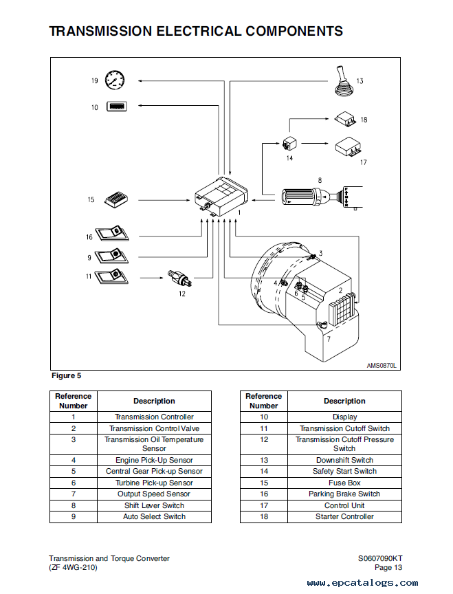 Terex Loader Wiring Diagram Kobelco Wiring Diagrams Cat Wiring – Loader Kobelco Wiring-diagram