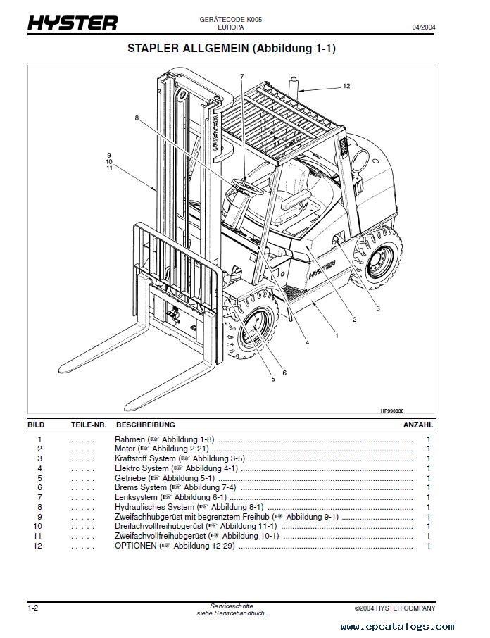 Hyster Challenger (K005) H3 50-5 50XM H4 00XM-5, -6 H4 00XMS-6 Forklift PDF  Parts Manual GR only