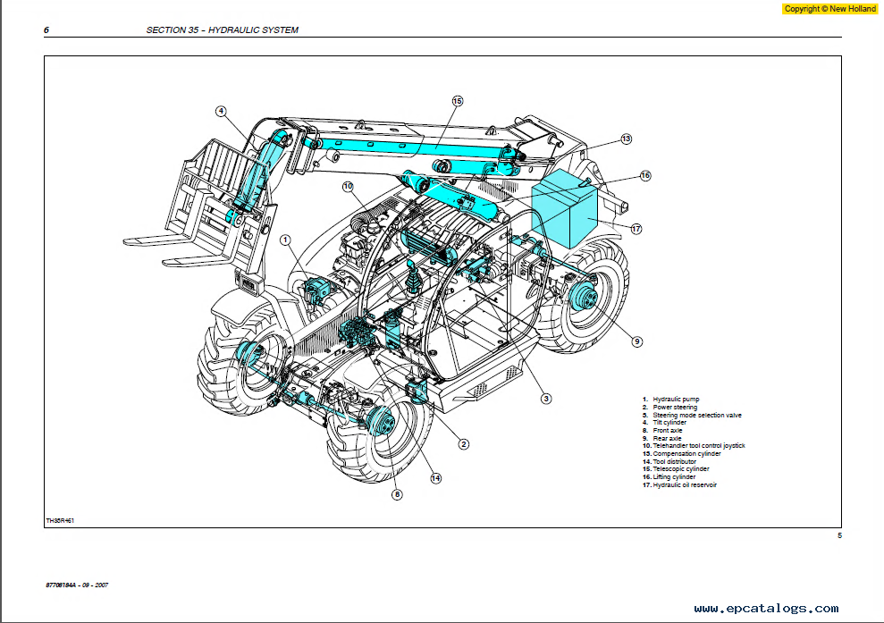 new holland lm740 telehandler workshop manual pdf