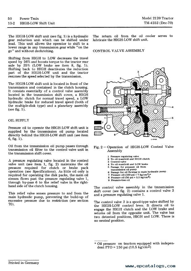 John Deere 2120 Tractor Tm4252 Technical Manual Pdf