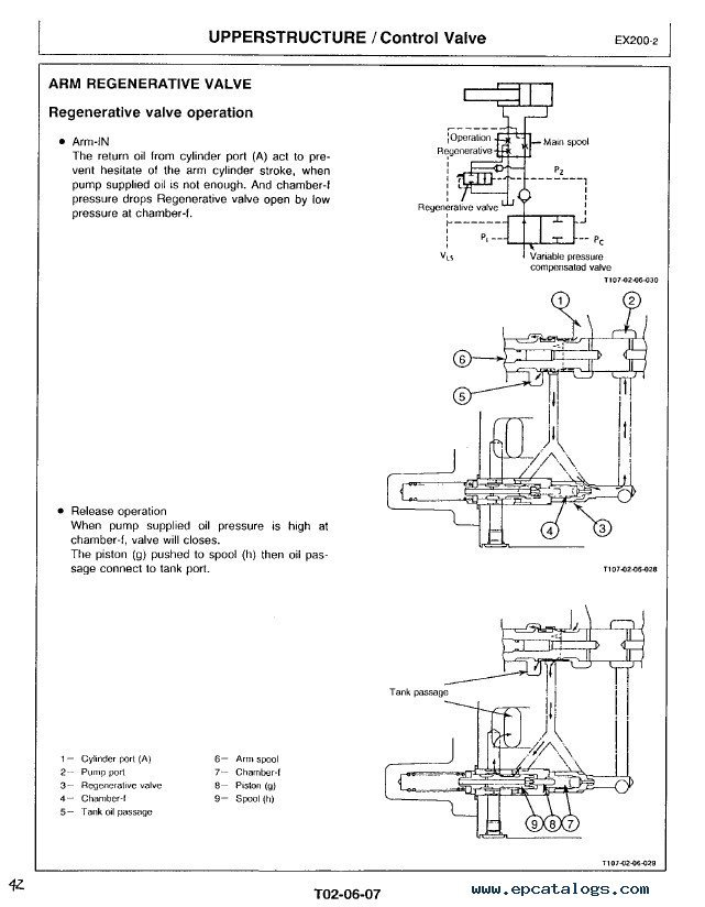 hitachi ex200 2 excavator technical workshop manual pdf rh epcatalogs com hitachi ex200-2 repair manual hitachi ex200-2 service manual