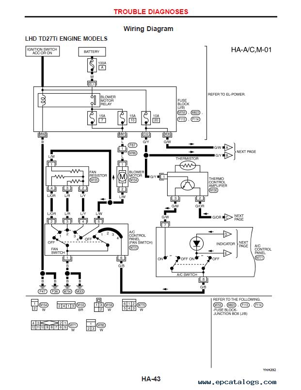 Nissan Terrano Model R20 Series 2002 Service Manual Pdf